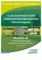 MAGE42_Lagunage-et-Bassins-infiltration-percolation
